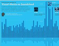 Infográfico - Visual+Mente no Soundcloud