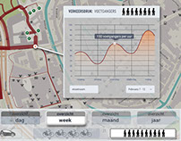 second smart city interface for marketing presentation