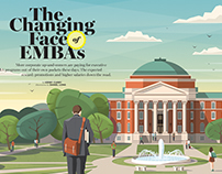 The Changing Face of EMBAs
