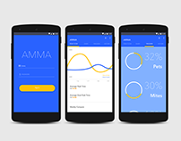 Asthma Monitoring Management App (Android)