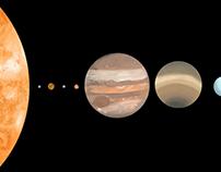 Planètes et objets célestes