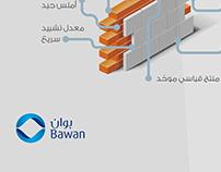Bawan Infographic