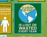 Food Day Infographics