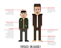 Home Alone Infographic