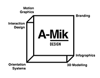 A-Mik brand animation