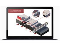 Isometric oil infographics for CloudsNet