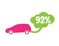 Car Club infographics