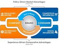 Marketing flow
