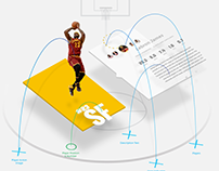 NBA Player Awards Concept Responsive Mini Site