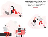Nova Hypnosis and Wellness Illustration Infographic