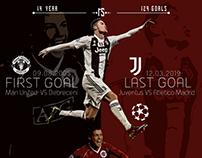"Cristiano Ronaldo "" LEGEND "" Champions League"
