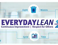 Everyday Lean | Corporate Identity