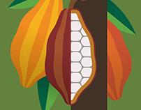 Cacao Print