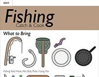 Fishing Catch & Cook Pictogram Instructions