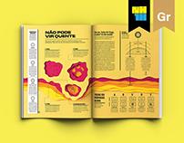 GALILEU Mag | Dossier: Skin