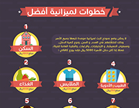 انفوجرافيك 7 خطوات لميزانية أفضل