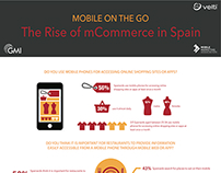'Mobile On The Go' infographic displays