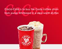 CoCosta | Unofficial Ad