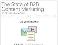 INFOGRAPHIC: The State of B2B Content Marketing