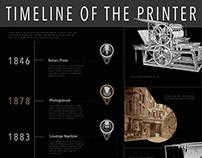Printer Timeline