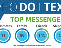 Text Message Infographic