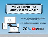 Infographic - MarketCast | Youtube