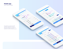 Mobile app / Sales Pipeline Analysis