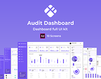Audit Dashboard