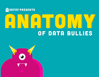 S.C.A.R.E. Tactics: Anatomy of Data Bullies