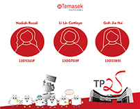 TP25 Digital Installation