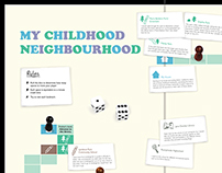 My Childhood Neighbourhood as a Gameboard