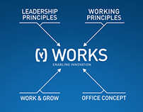 (y) works - enabling innovation