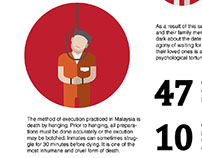 Death Penalty Infographics