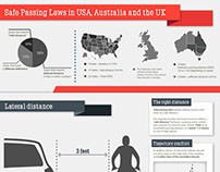 Safe Passing Laws infographic