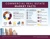 Commercial Real Estate Mailer-infographic