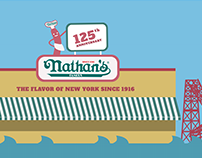 Nathan's Hotdog