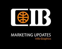 CIB-Info-Graphics