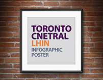 Toronto Central LHIN Info Graphic Poster
