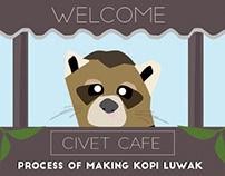 CIVET COFFEE ILLUSTRATION