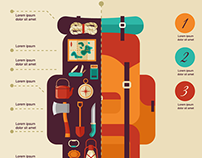 Survival Kit, camping and hiking infographics