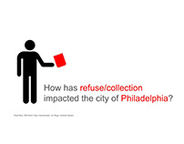 Refuse/Collection in the City of Philadelphia