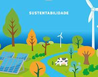 Relatório de Sustentabilidade Eletrosul