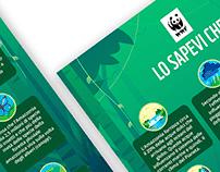 WWF Infographics 2020