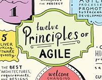 12 Principles of Agile Poster // Walt Disney Studios