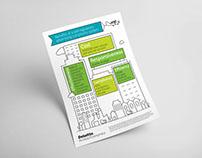 Deloitte Advertising Standards Bureau Infographic