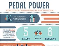 Biking to Work Infographic