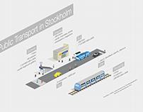 Public Transport Stockholm