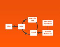 Real User Feedback Cycle Talk