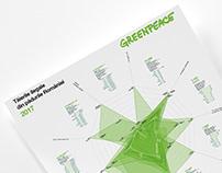 Greenpeace Romania Illegal Logging Report 2017