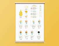Good Spring Company Limited Menu information design